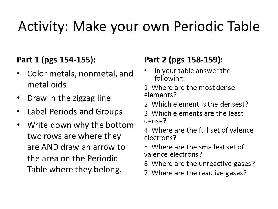 Unit 2 matter lesson 7 the periodic table bellwork in ppt 5 activity make your own periodic table urtaz Image collections