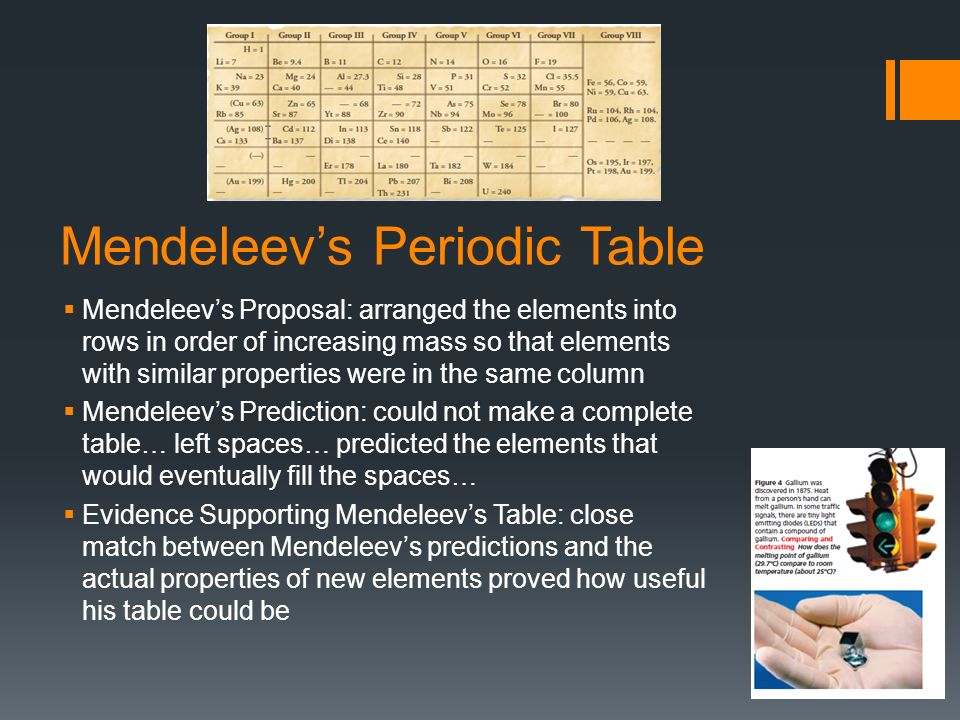 Periodic Table mendeleevs periodic table helped predict properties of : The Periodic Table. - ppt video online download