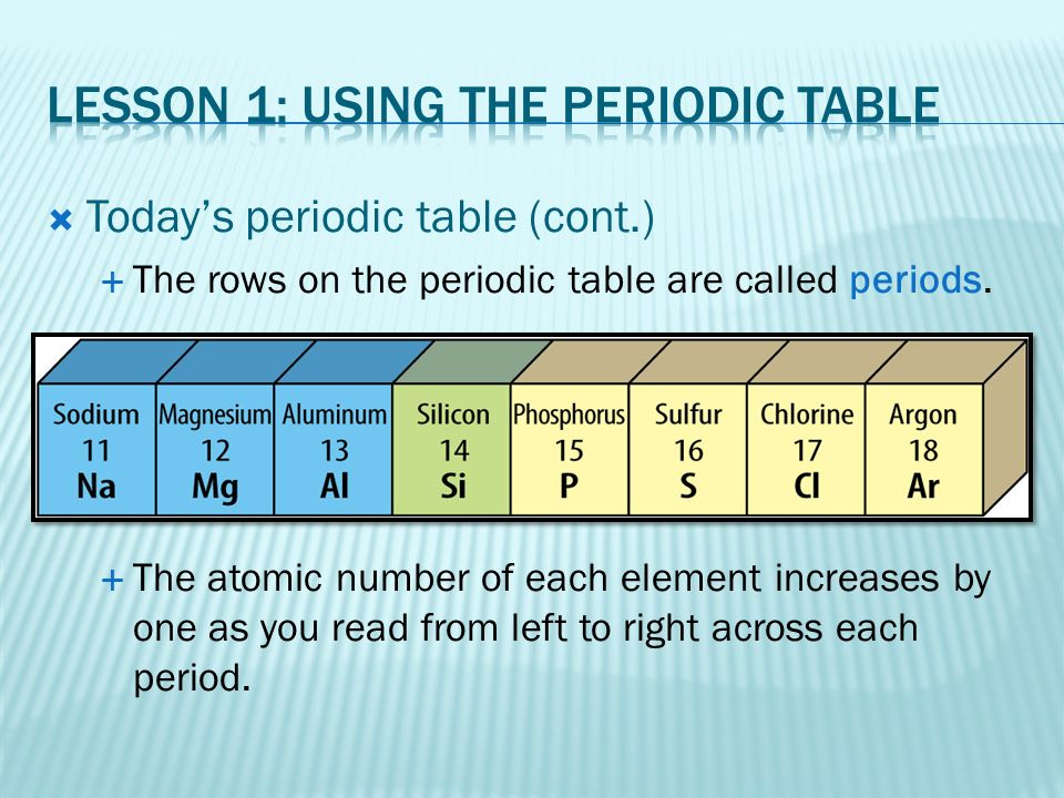 todays periodic table cont the rows on the periodic table are called periods the atomic number of each element increases by one as you read from left - In The Periodic Table As The Atomic Number Increases From 11 To 17
