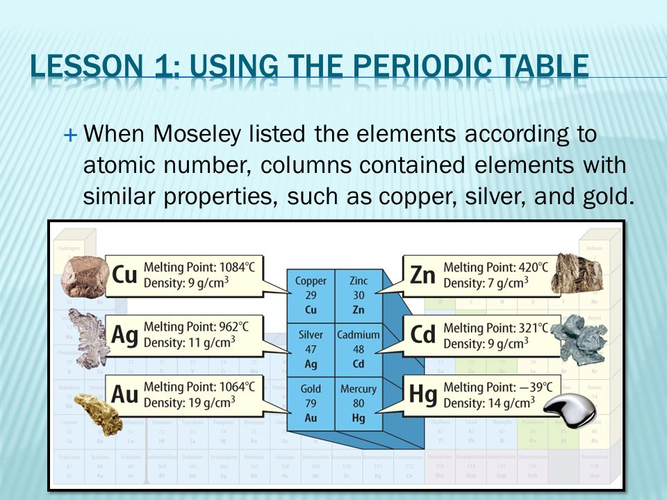 Chapter 7 the periodic table ppt video online download lesson 1 using the periodic table urtaz Gallery