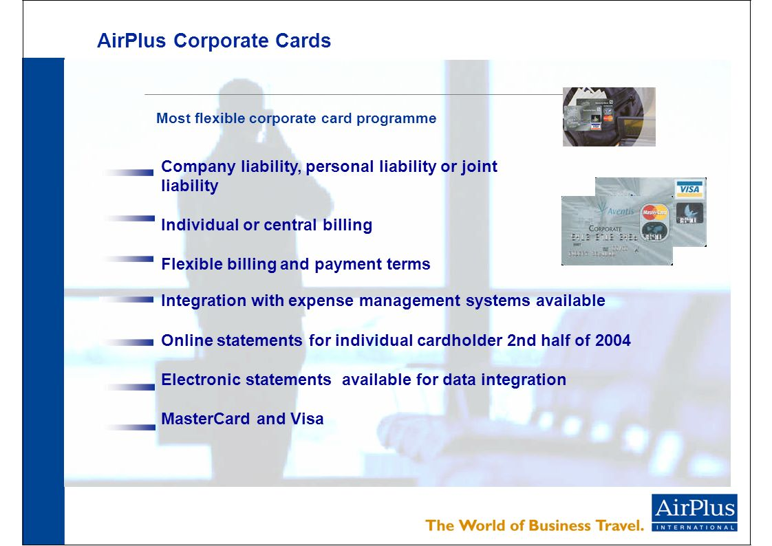 Compare Travel Cards India