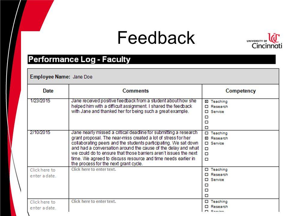 coaching for effective performance management ppt download. Black Bedroom Furniture Sets. Home Design Ideas