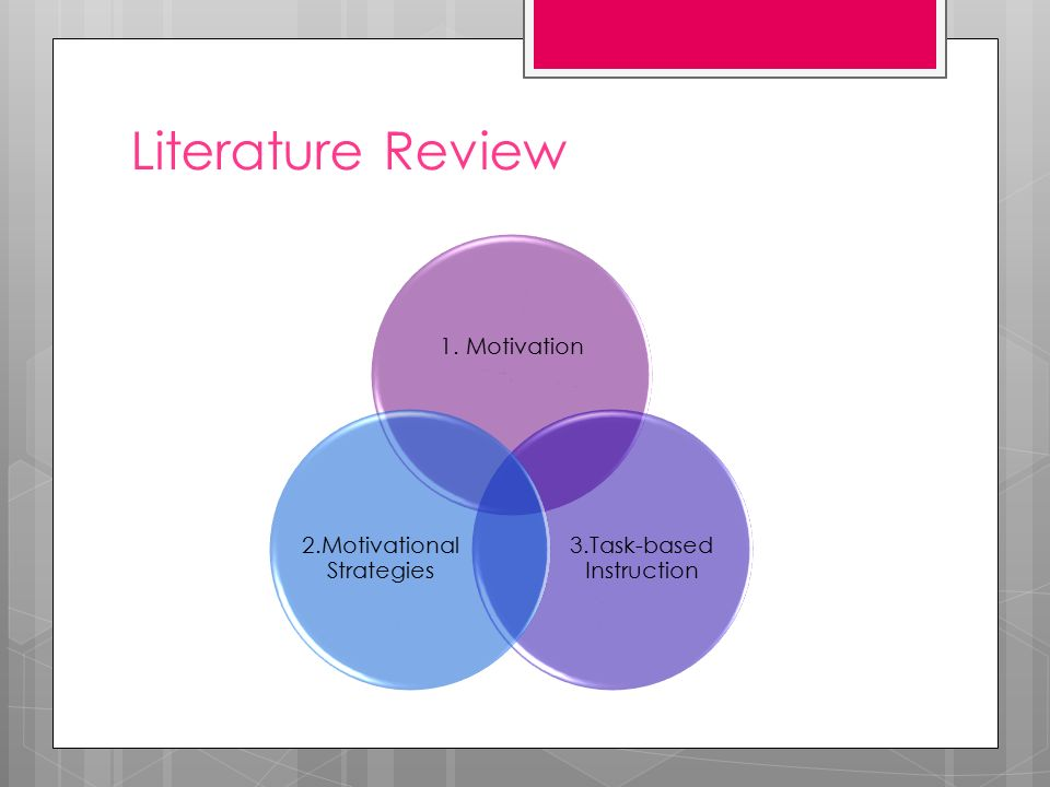 Classroom Design Literature Review : Chapter literature review efl syllabus design writing