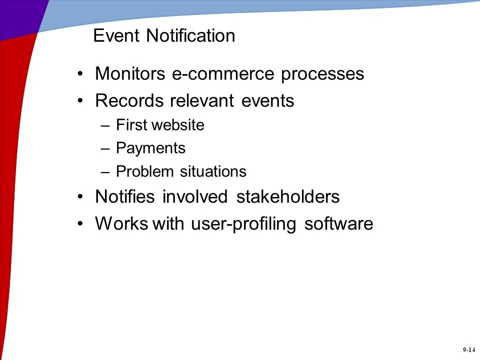 Monitors e-commerce processes Records relevant events