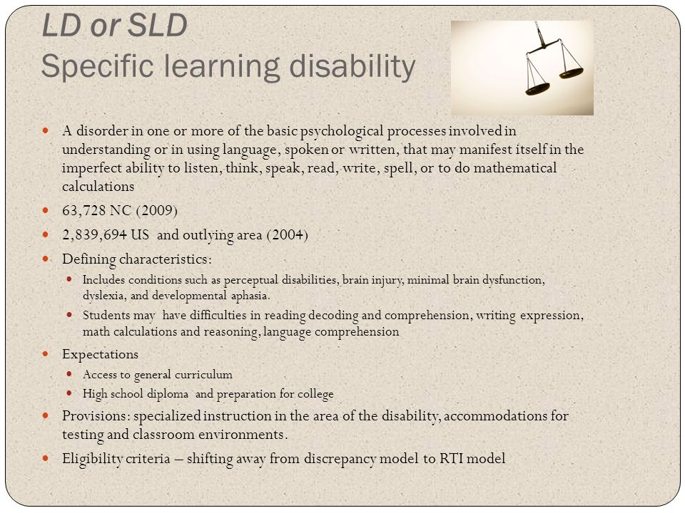 Understand the nature and characteristics of learning disability