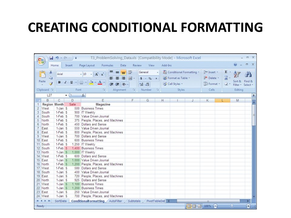 CREATING CONDITIONAL FORMATTING