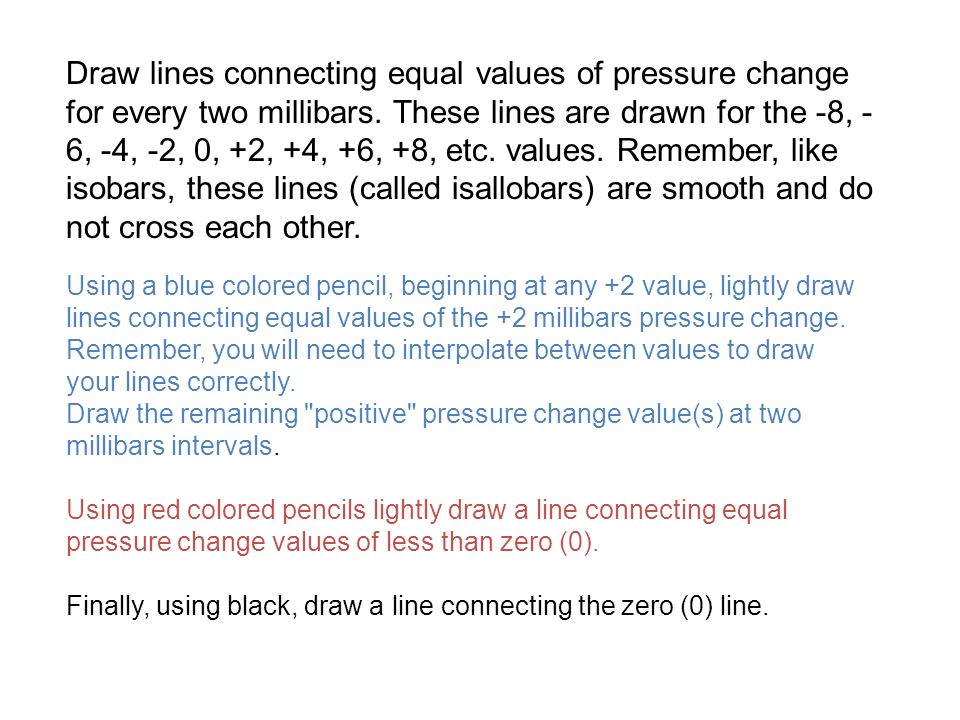 Draw lines connecting equal values of pressure change for every two millibars. These lines are drawn for the -8, -6, -4, -2, 0, +2, +4, +6, +8, etc. values. Remember, like isobars, these lines (called isallobars) are smooth and do not cross each other.
