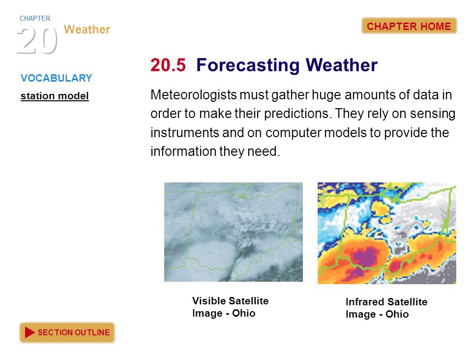 20 CHAPTER. Weather. CHAPTER HOME Forecasting Weather. VOCABULARY.