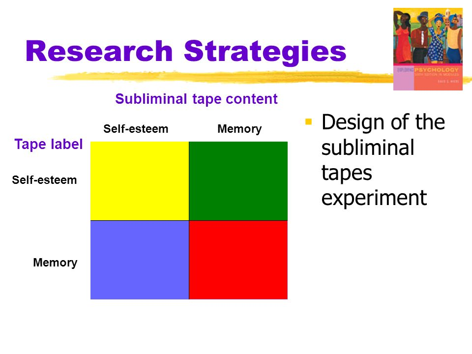 Research Strategies Design of the subliminal tapes experiment