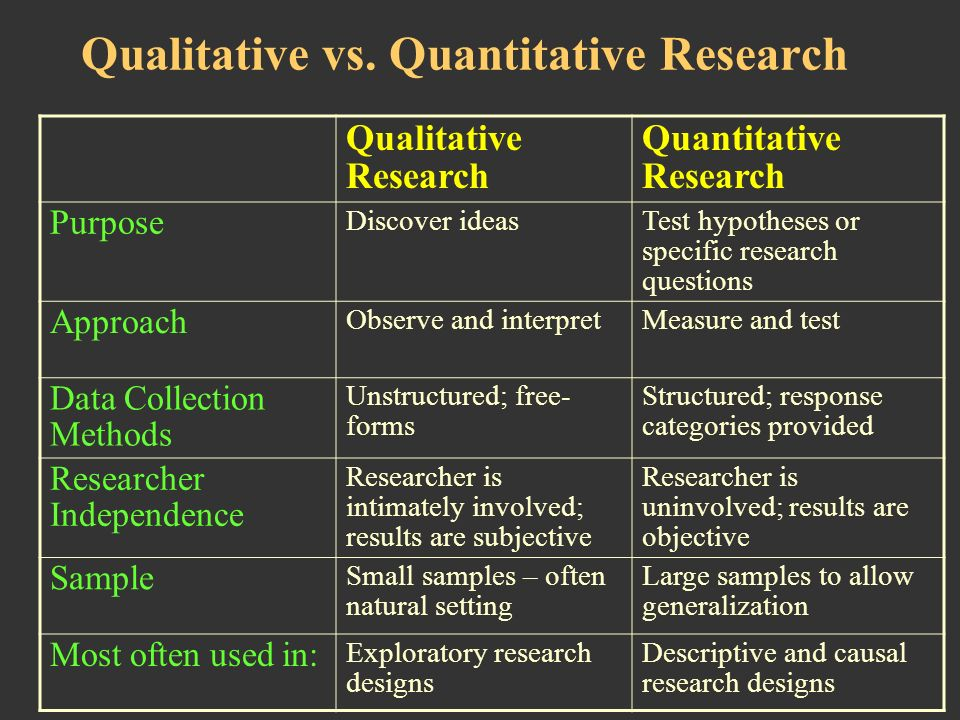 Those who wrote L2 exam -quantitative versus qualitative questions