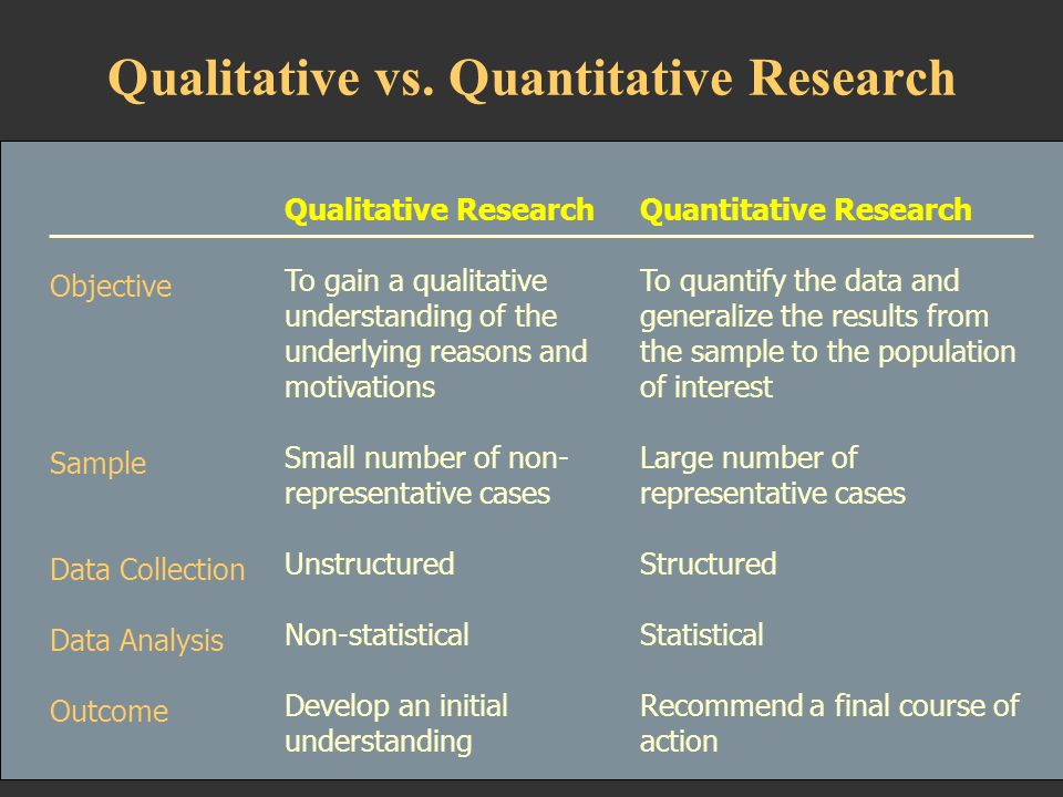 essays about qualitative research