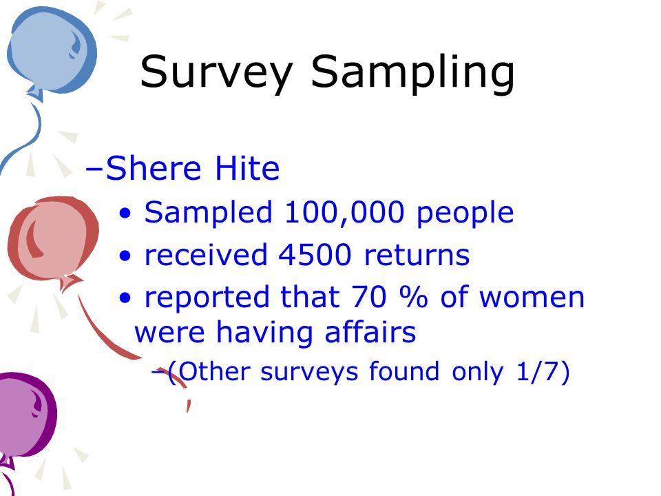 Survey Sampling Shere Hite Sampled 100,000 people