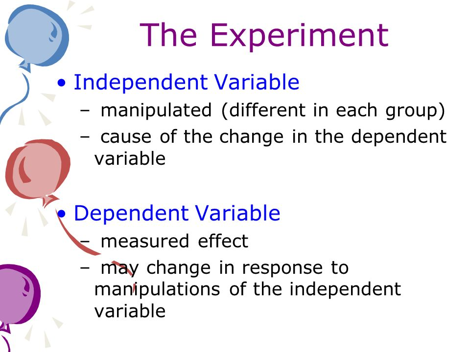 The Experiment Independent Variable Dependent Variable