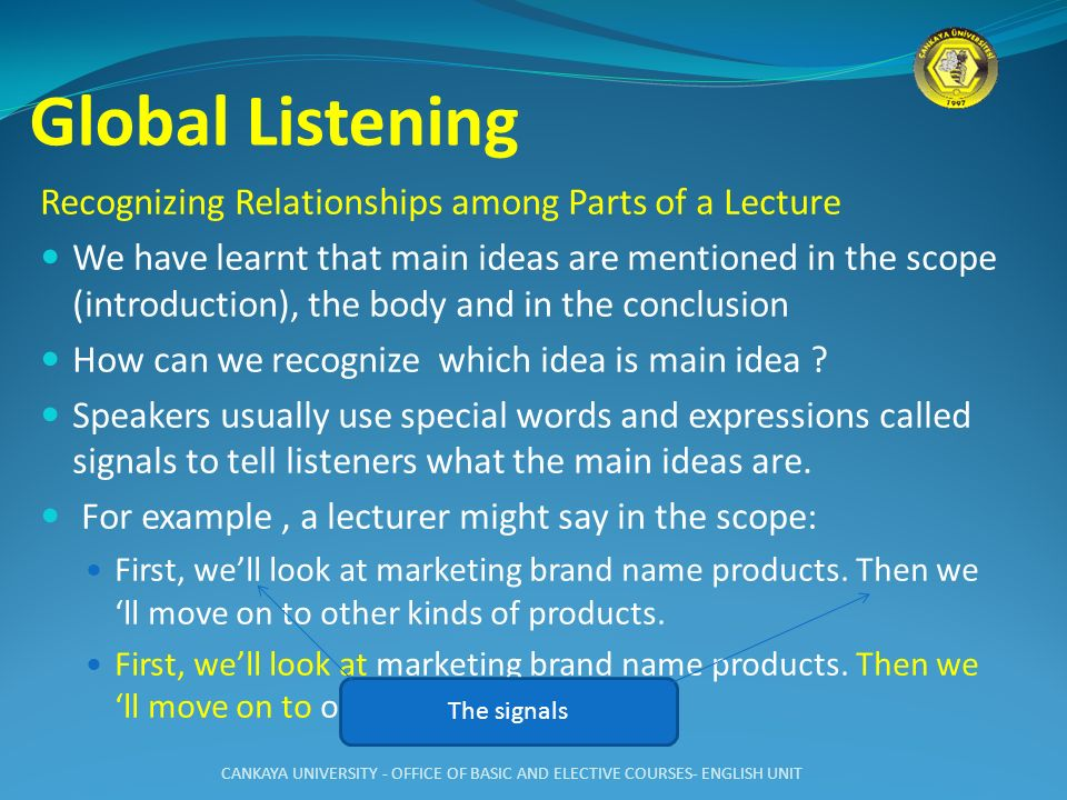 Global Listening Recognizing Relationships among Parts of a Lecture