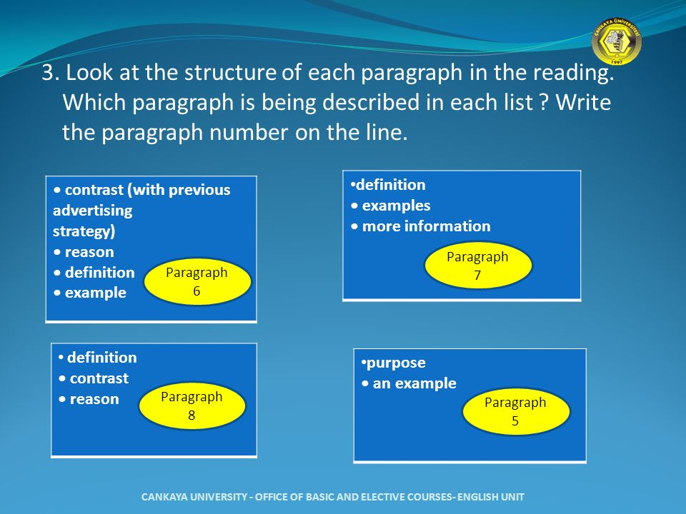 3. Look at the structure of each paragraph in the reading