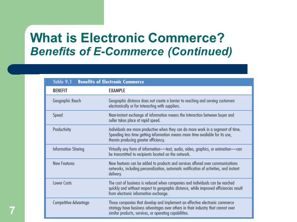 What is Electronic Commerce Benefits of E-Commerce (Continued)