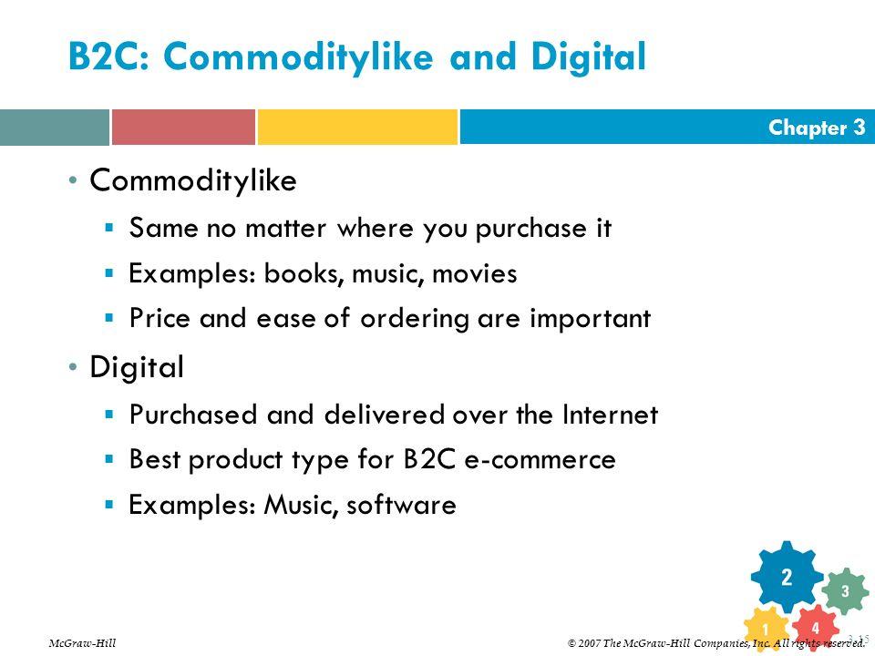 B2C: Commoditylike and Digital