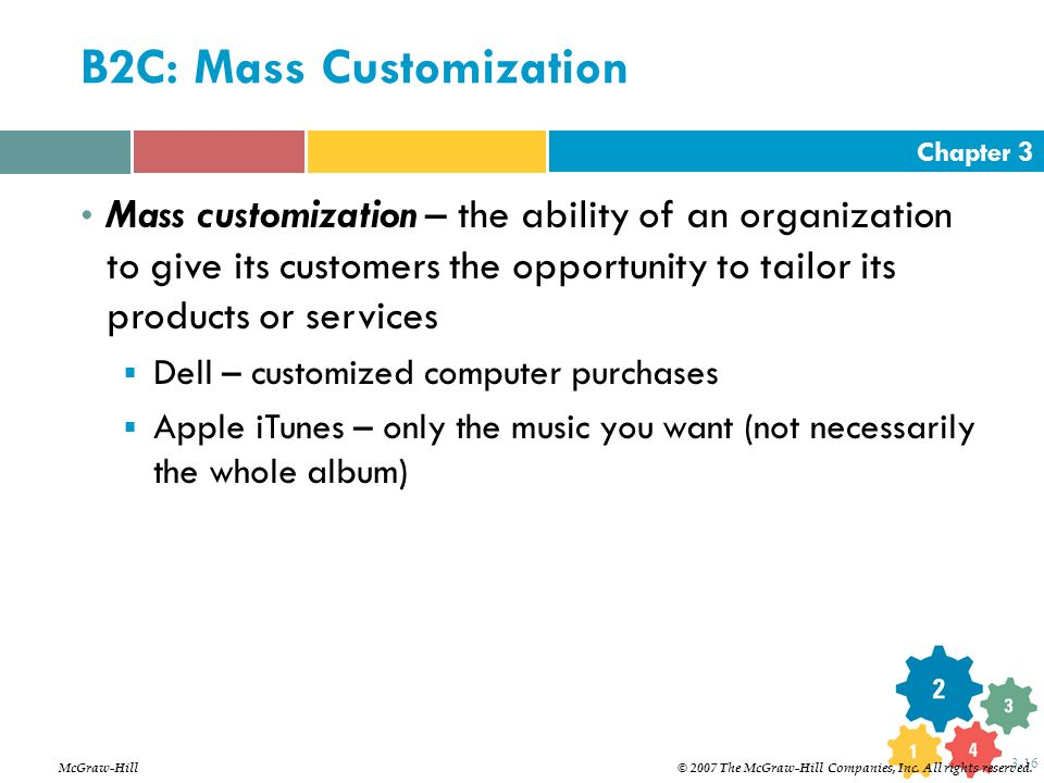 B2C: Mass Customization