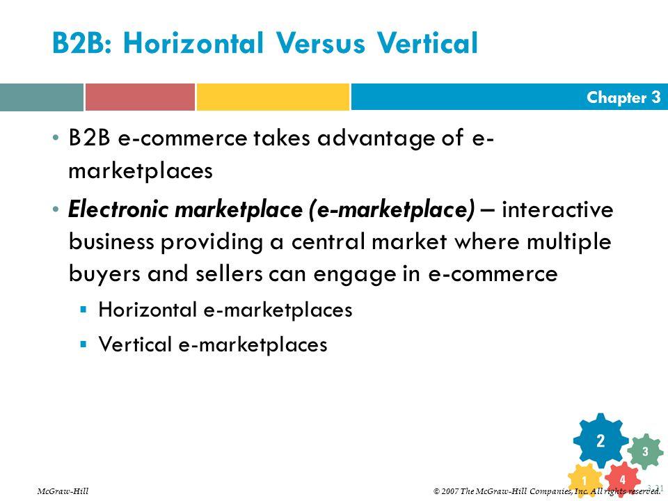 B2B: Horizontal Versus Vertical