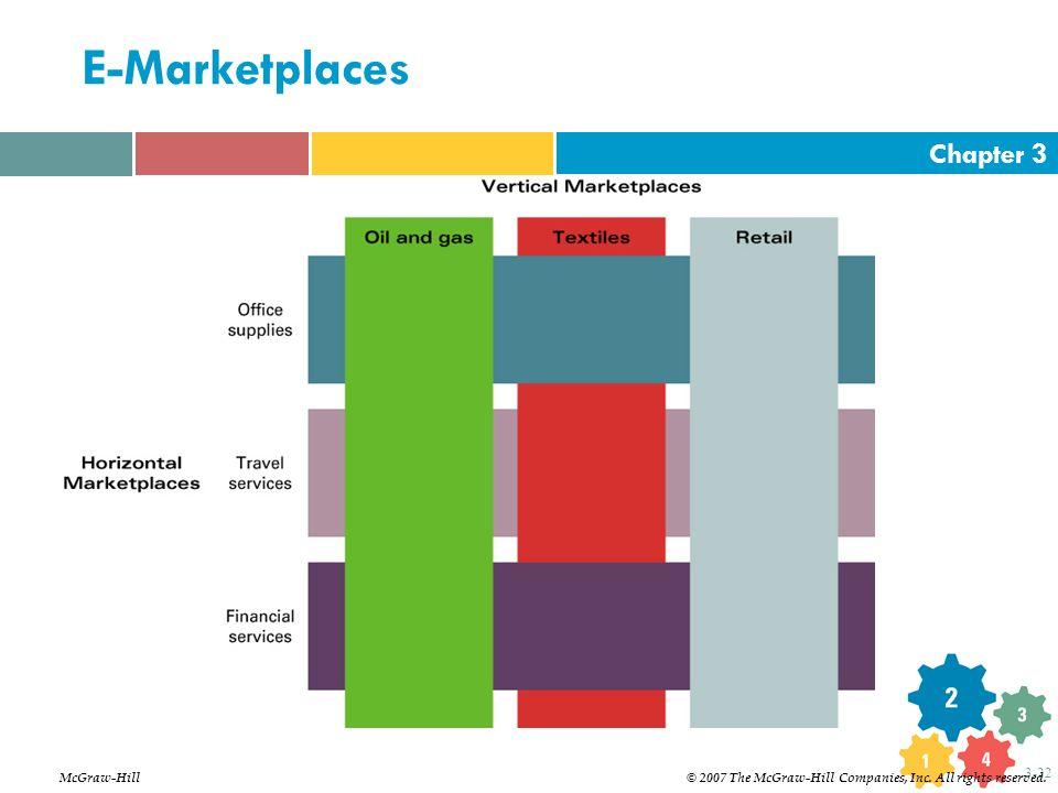 E-Marketplaces McGraw-Hill