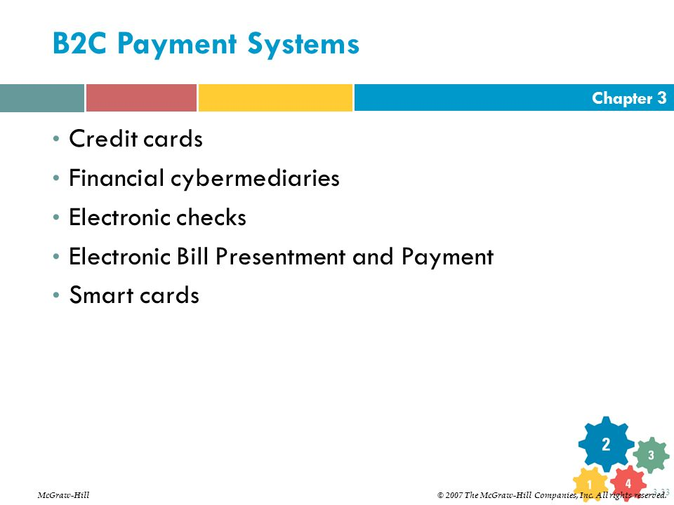 B2C Payment Systems Credit cards Financial cybermediaries