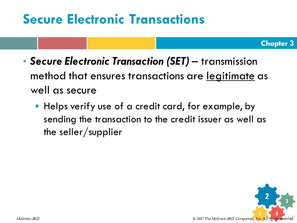 Secure Electronic Transactions