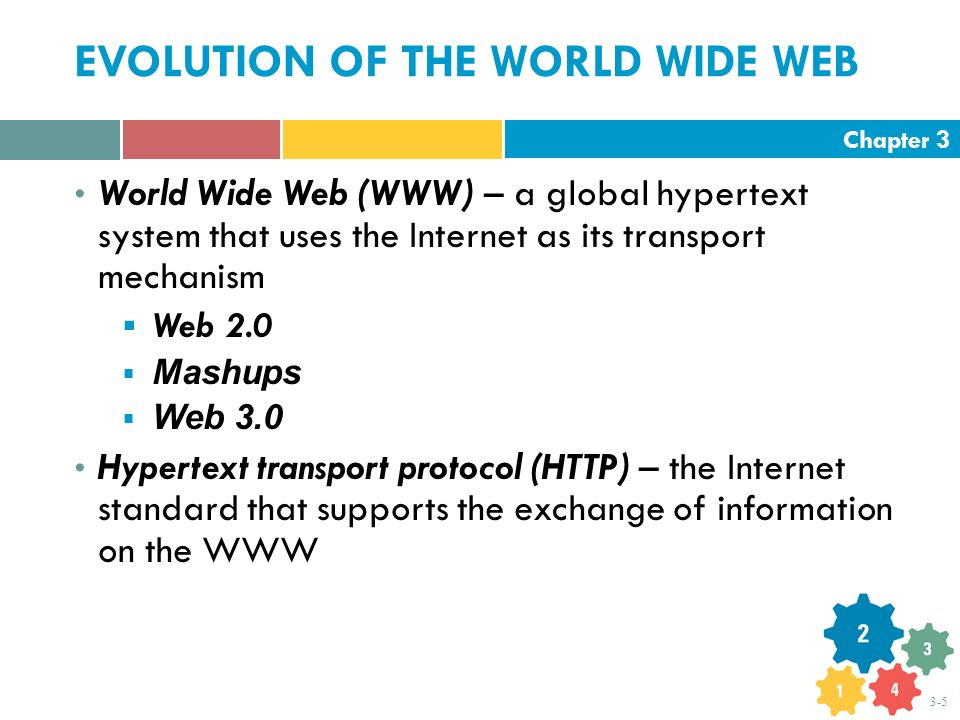 EVOLUTION OF THE WORLD WIDE WEB