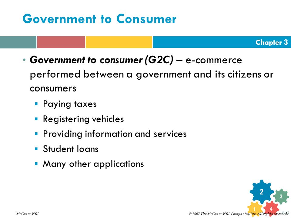 Government to Consumer