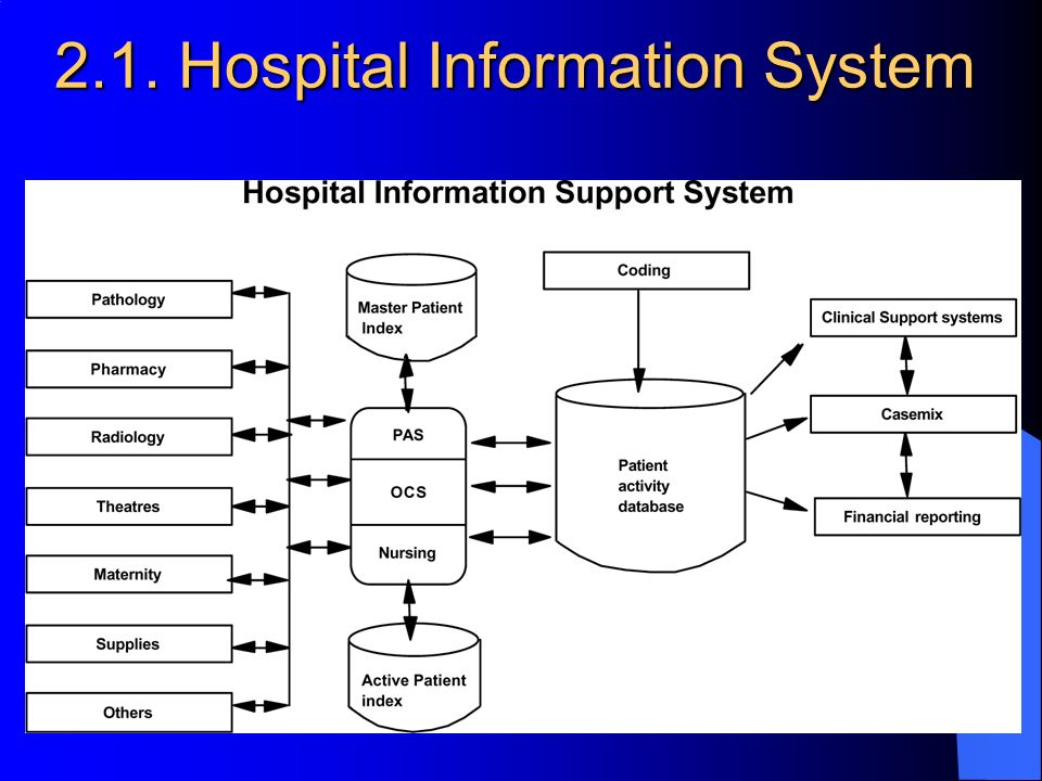 hospital information system Suites typically have both fully rated clinical and financial systems, as well  and  patient management community hospital information system.