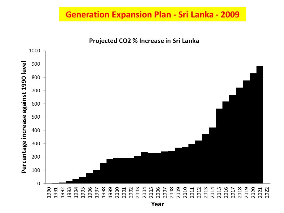 Generation Expansion Plan - Sri Lanka