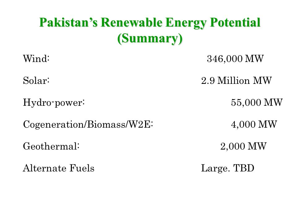 Pakistan's Renewable Energy Potential