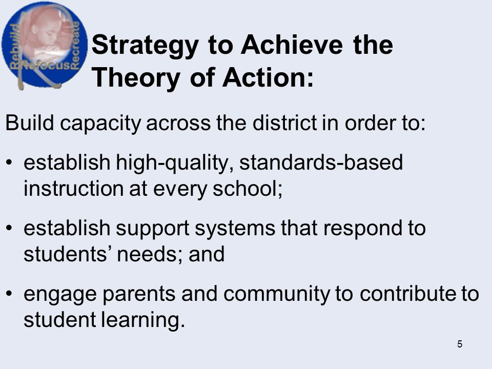 Strategy to Achieve the Theory of Action:
