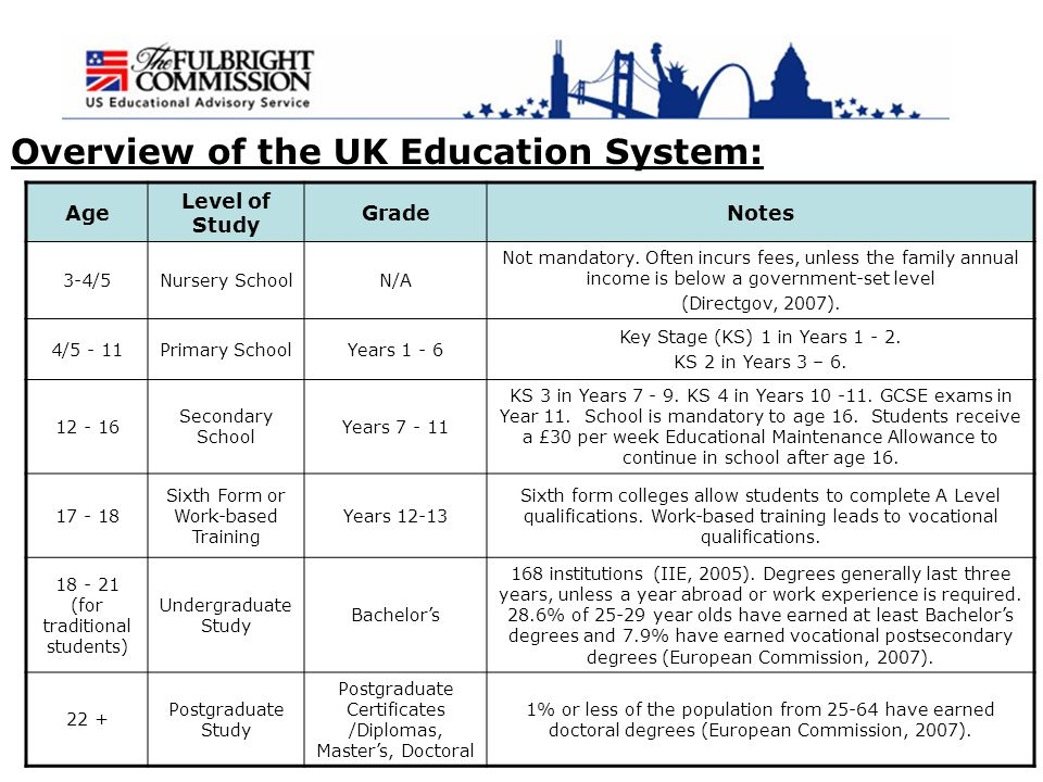 the educational system in england and Find programs in the uk the united kingdom education system there are more than 3000 institutions that welcome international students to study abroad in the united kingdom.
