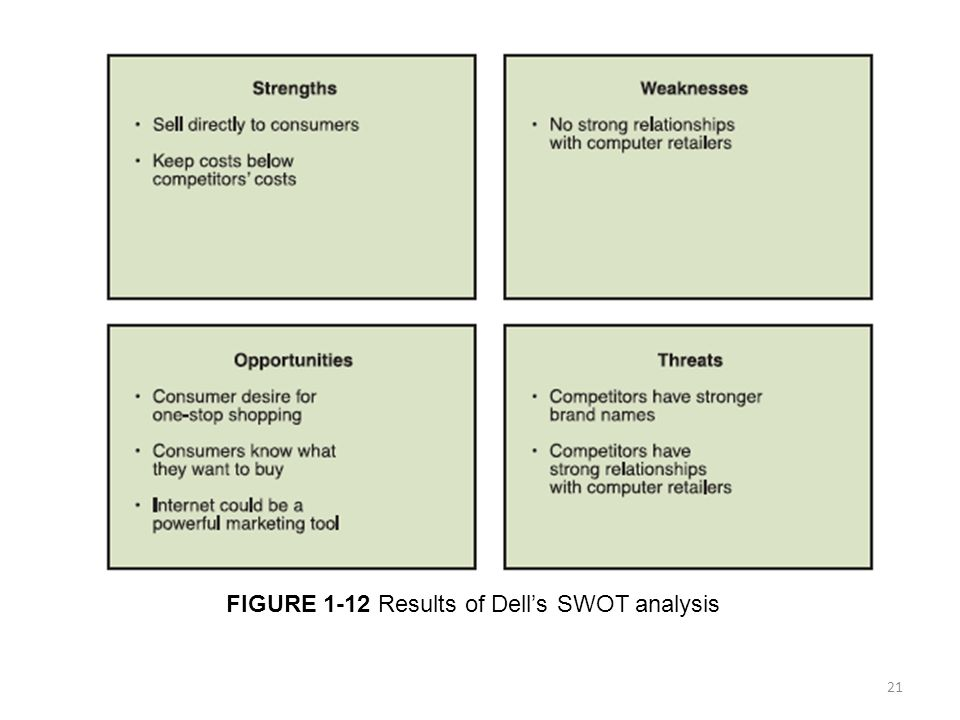 swot analysis of dell computers Swot analysis of dell computers strengths, weaknesses, opportunities and threats analysis dell computers relies on its direct method to sell its products.