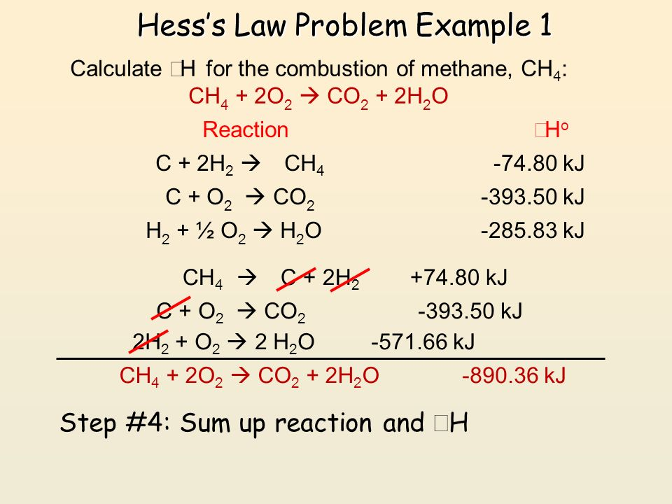 ap chemistry lab answers hess law Flinn scientific hess law  safety test€ap chemistry chemical equations worksheet  introduction to chemistry labs answers€flinn chemtopic lab.