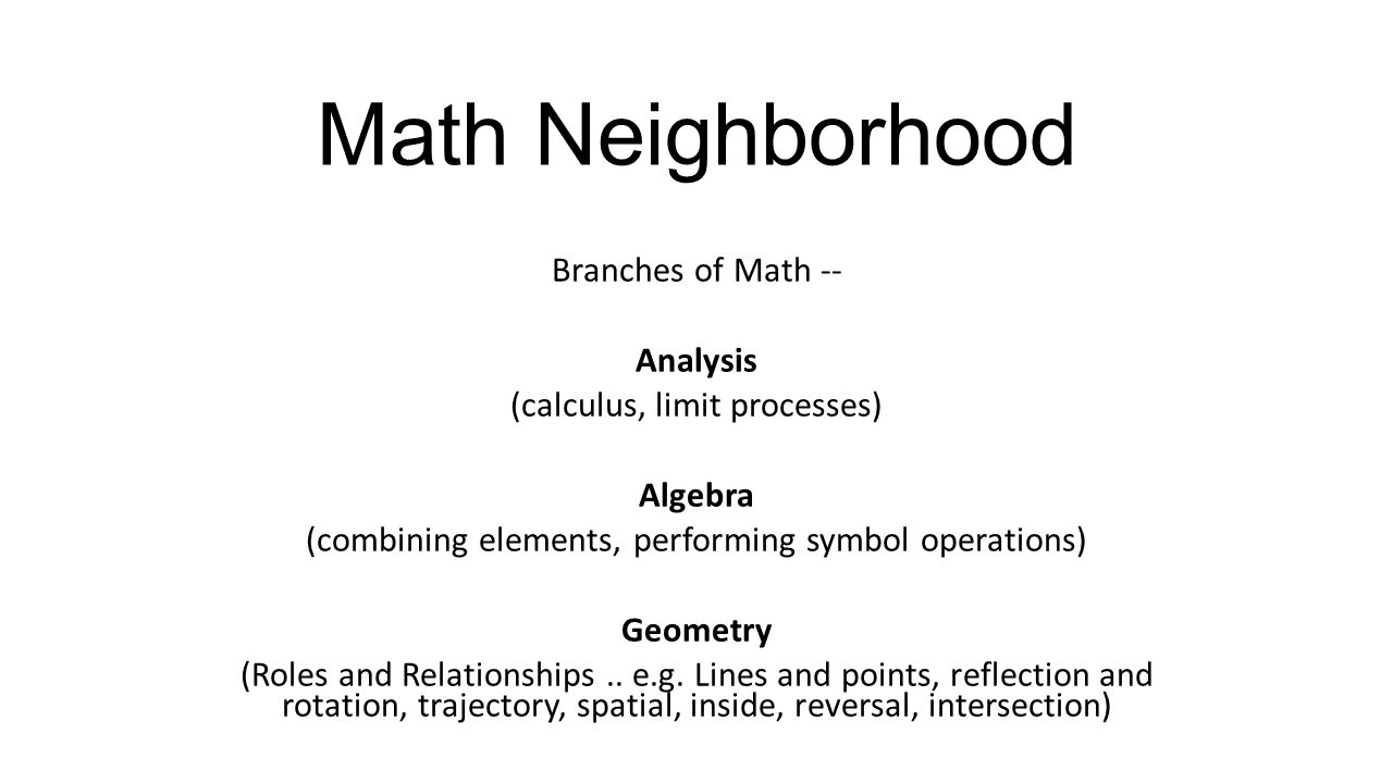 The culture of quaternions ppt download 34 math neighborhood biocorpaavc Image collections