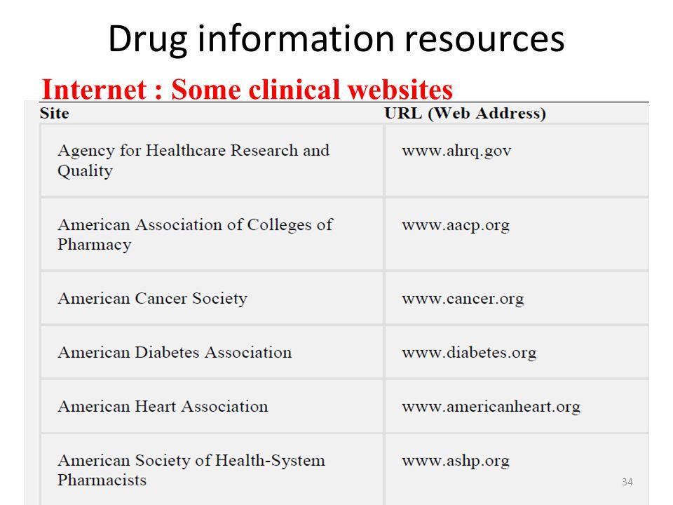 DRUG INFORMATION Dr. Samah Al-Jabi.