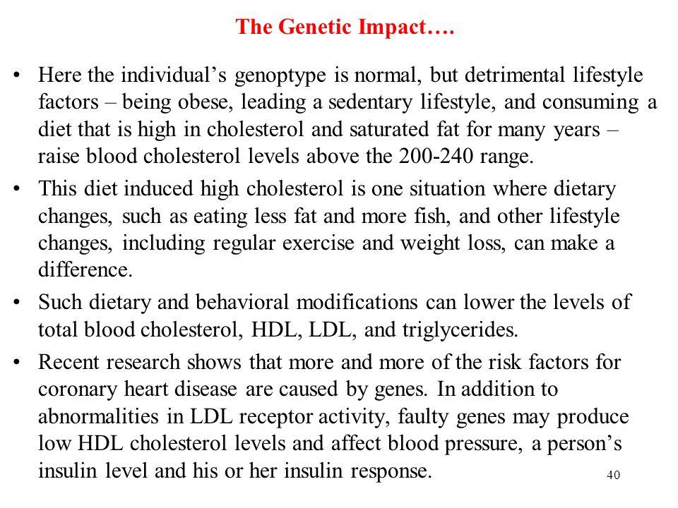 factors affecting blood pressure pdf