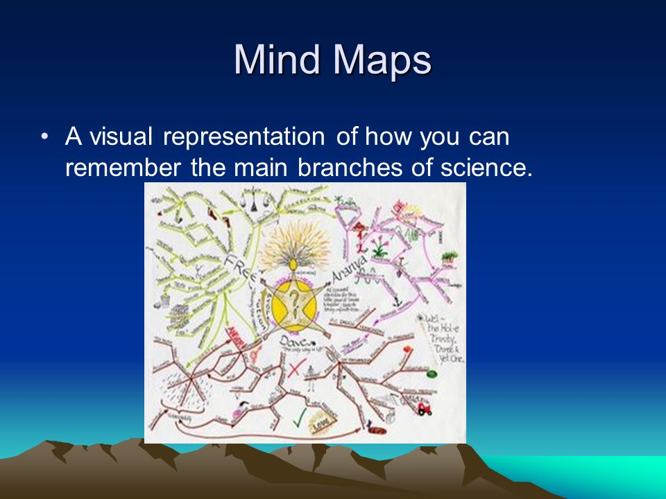 17 mind maps a visual representation of how you can remember the main branches of science