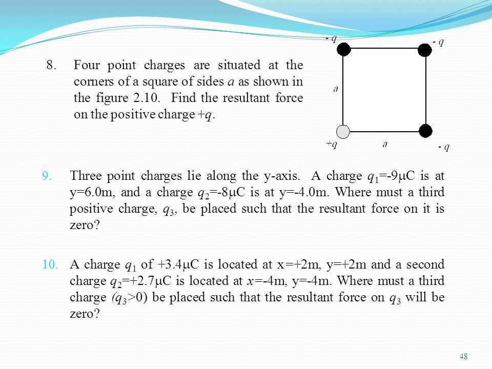 General Physics II Electrostatic: Principles & Applications - ppt ...