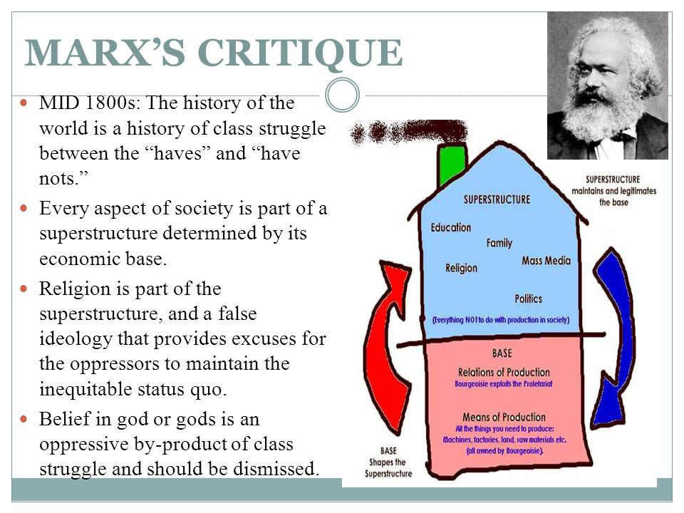 MARX'S CRITIQUE MID 1800s: The history of the world is a history of class struggle between the haves and have nots.