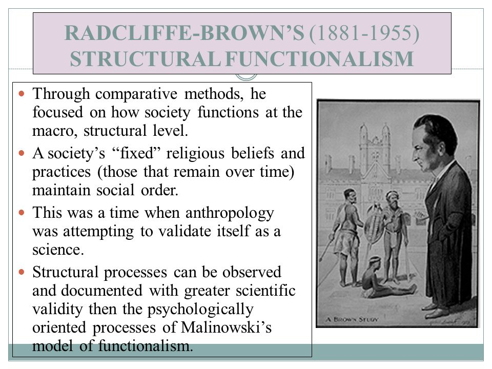 structure functionalism' described by radcliffe brown Biographycom follows social anthropologist ar radcliffe-brown's development of functionalism concepts relating small-scale societies' social structures.