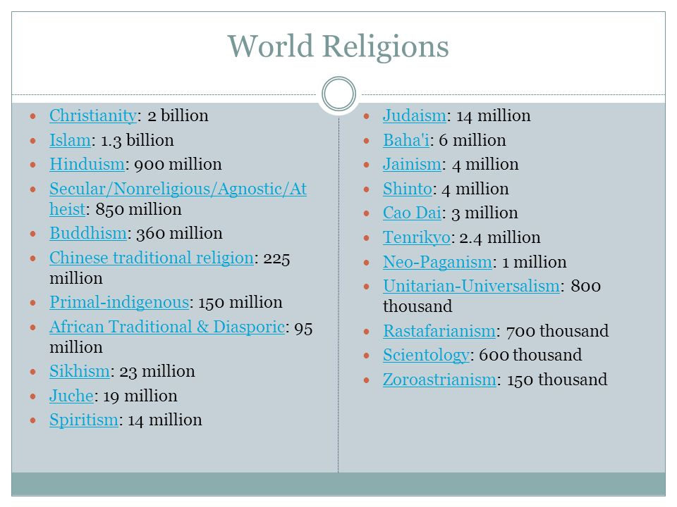 World Religions Christianity: 2 billion Islam: 1.3 billion