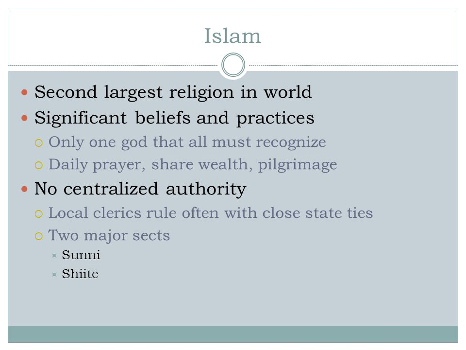 Islam Second largest religion in world