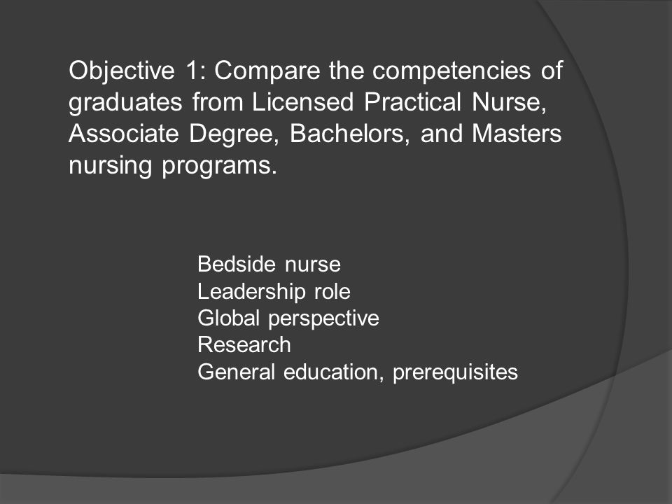 a comparison between a bachelors degree in nursing and an associates degree in nursing Take a look at this comparison of an associates degree to a bachelor's degree in nursing if you are looking to change your career to nursing, you'll want to seriously consider earning a bachelor of science in nursing degree.