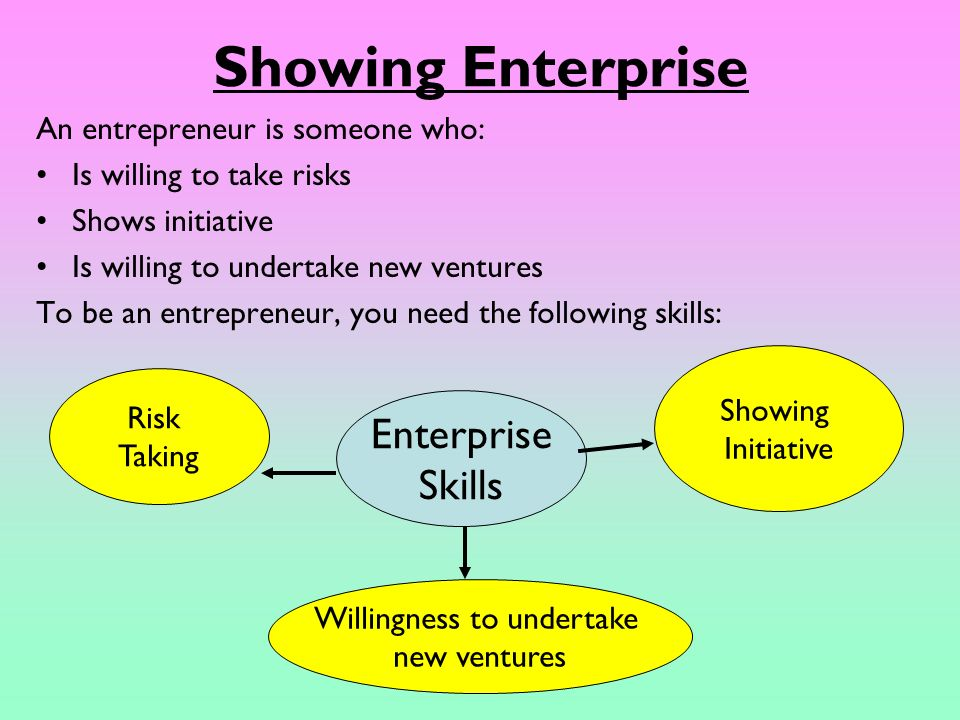 risk taking venture Risk-taking is inherent in entrepreneurship if you aren't prepared to take risks, you have no business being an entrepreneur entrepreneurship is fundamentally linked to risk-taking.
