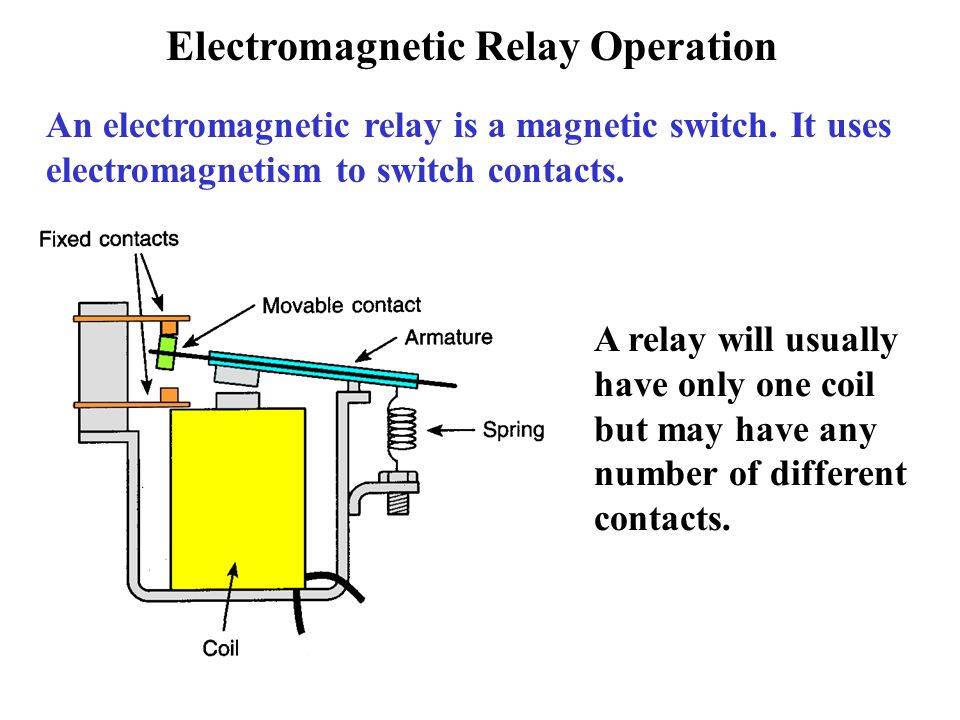 Chapter Controlrelays Ppt Video Online Download - Electromagnetic relay switch