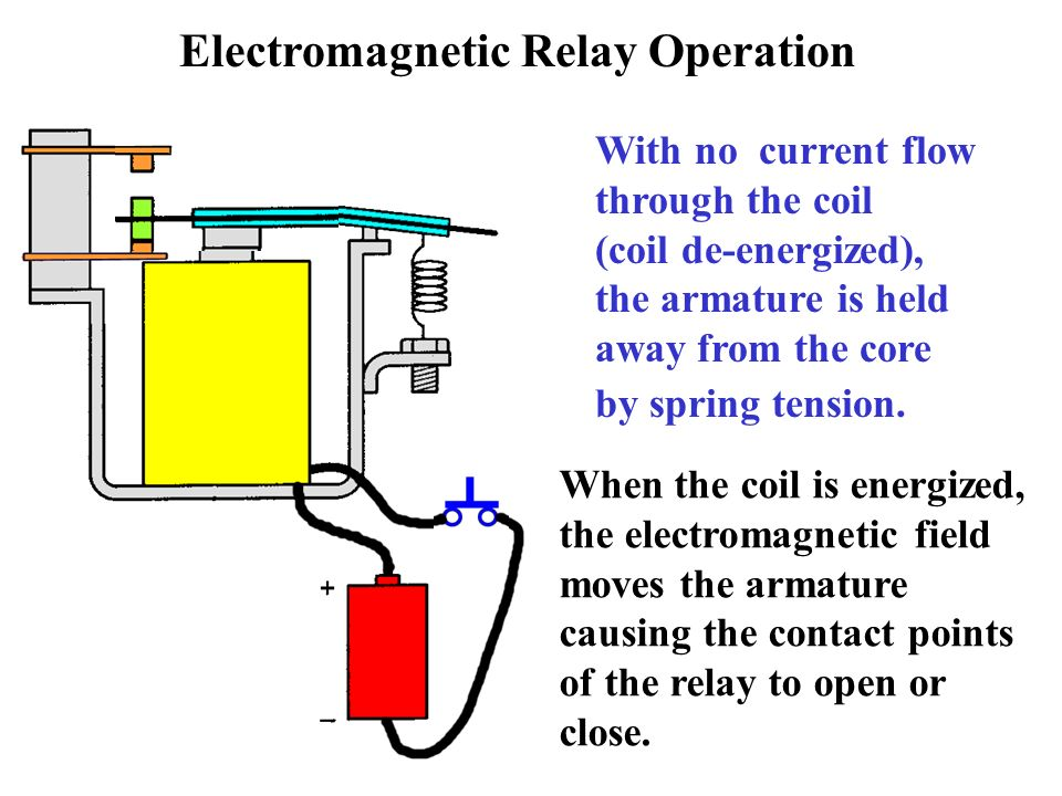 chapter 6 control relays ppt video online download rh slideplayer com Core Relays Outside electromagnetic relay coil readings