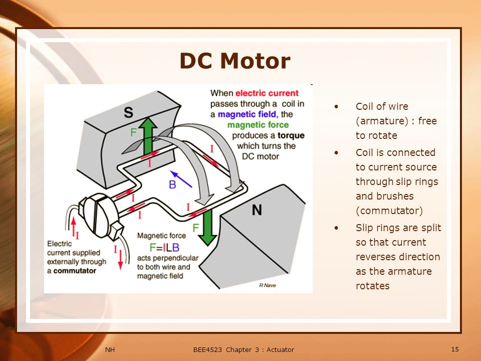 DC+Motor+Coil+of+wire+%28armature%29+%3A+free+to+rotate actuators by themselves, valves cannot control a process ppt  at eliteediting.co