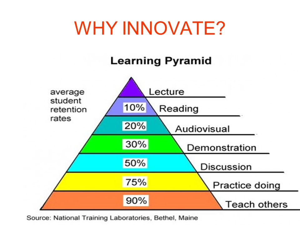 Innovative Classroom Training Methods ~ Innovation creativity in classroom teaching ppt video